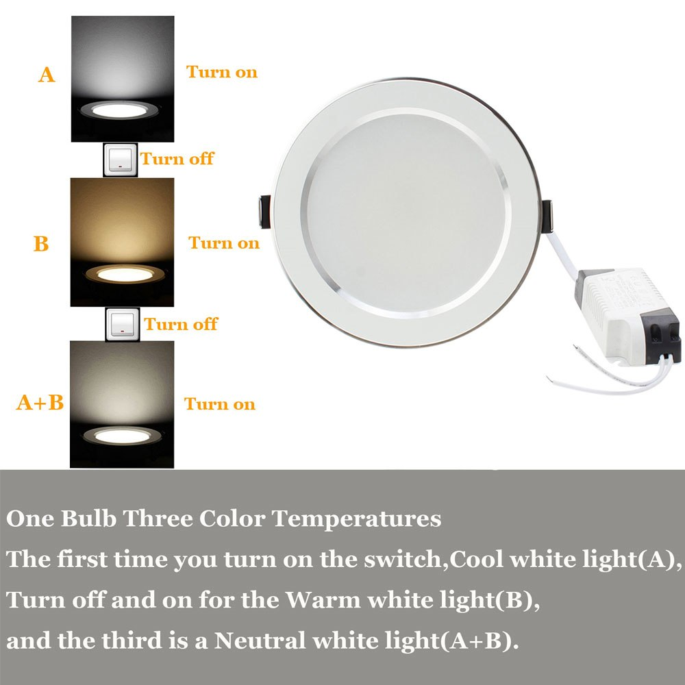 3W 5W 7W 9W 12W 15W 18W Round Recessed Lamp AC85-265V LED No Dimmable Spotlight